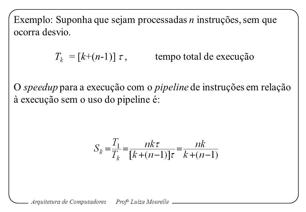 Tk = [k+(n-1)]  , tempo total de execução